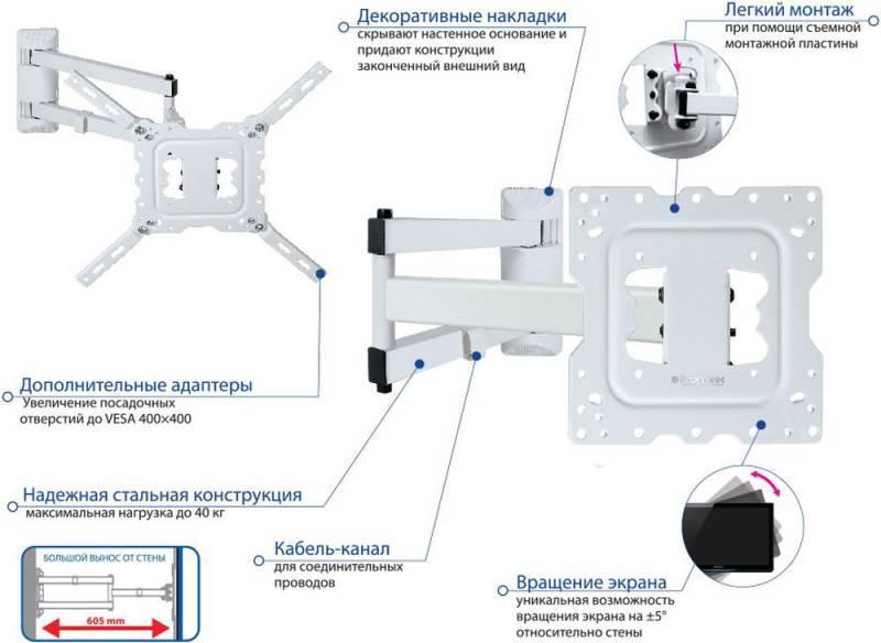 Кронштейн для телевизора Kromax DIX-18 белый (20225) - фото 3