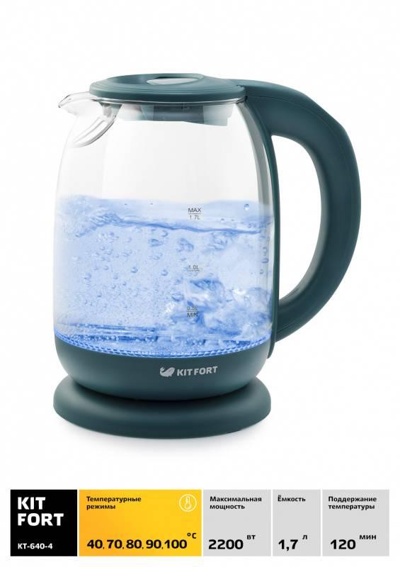 Чайник электрический Kitfort КТ-640-4 изумрудный - фото 2