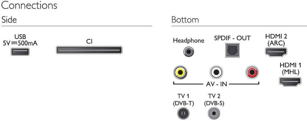 Телевизор LED Philips 32PHS4062/60 - фото 3