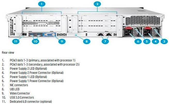 Сервер HP ProLiant DL180 Gen9  2U Intel Xeon E5-2603 v3 DDR4 SATA - фото 5
