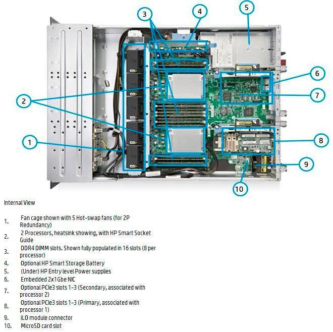 Сервер HP ProLiant DL180 Gen9  2U Intel Xeon E5-2603 v3 DDR4 SATA - фото 6