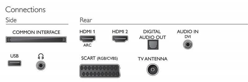 """Телевизор LED 32"""" Philips 32PHT4100/60 черный - фото 4"""