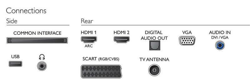 """Телевизор LED 24"""" Philips 24PHT4000/60 черный - фото 4"""