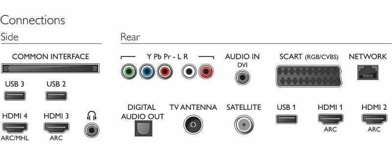 """Телевизор LED 43"""" Philips 43PUS6501/60 серебристый - фото 4"""