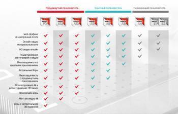 Ноутбук 15.6 Acer Aspire ES1-523-69VK черный