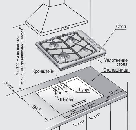 Газовая варочная поверхность Gefest СН 1211 К62 белый - фото 2