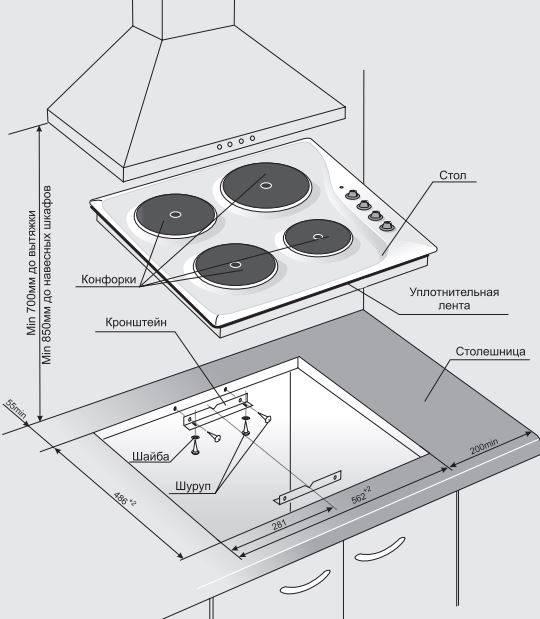 Варочная поверхность Gefest ЭС В СВН 3210 белый - фото 2