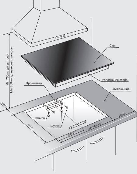 Варочная поверхность Gefest ЭС В СН 4231 черный - фото 2