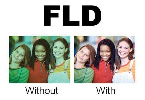 Фильтр защитный Polaroid UV+CPL+FLD+WARMING 55мм - фото 3