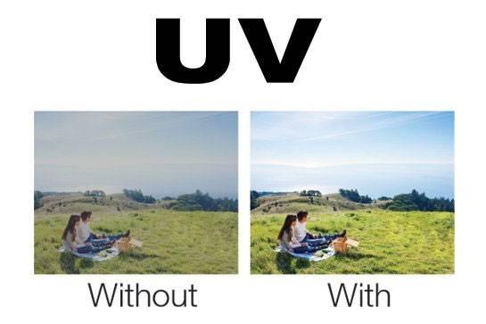 Фильтр защитный Polaroid UV+CPL+FLD+WARMING 55мм - фото 4