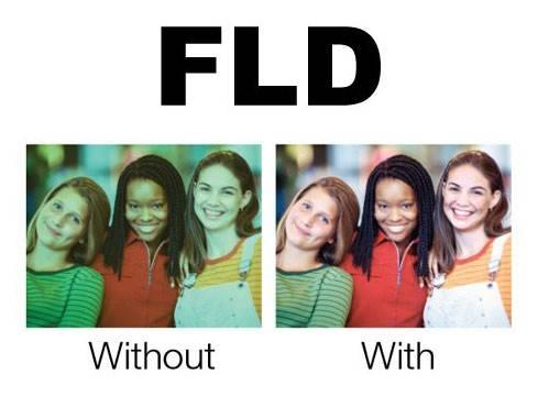 Фильтр защитный Polaroid UV+CPL+FLD 58мм - фото 3