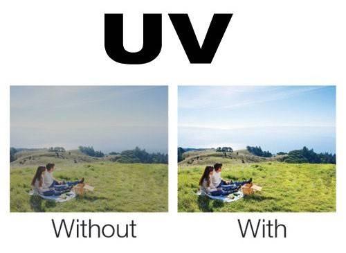 Фильтр защитный Polaroid UV+CPL+FLD 58мм - фото 4