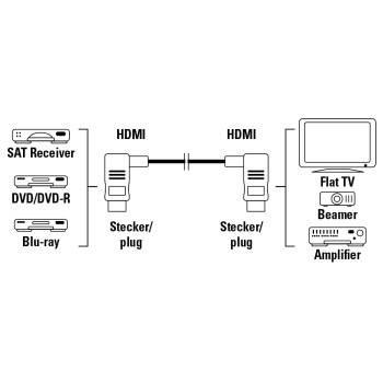 Кабель Hama H-43513 3м. HDMI (m)/HDMI (m) - фото 4