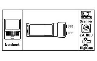 Адаптер Hama H-53321 USB3.0 2port - фото 3