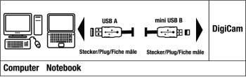 Кабель USB Hama H-74204 - фото 2