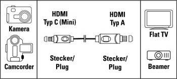 Кабель HDMI Hama H-74237 - фото 4