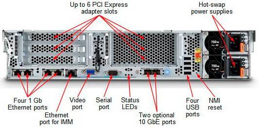 Сервер Lenovo System X x3650 M4 - фото 6