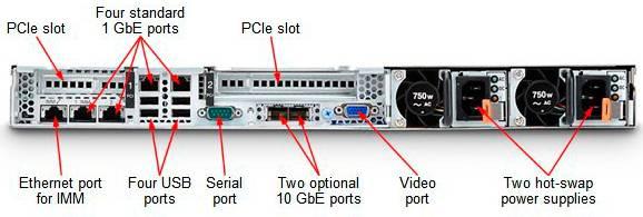 Сервер Lenovo System X x3550 M4 - фото 7