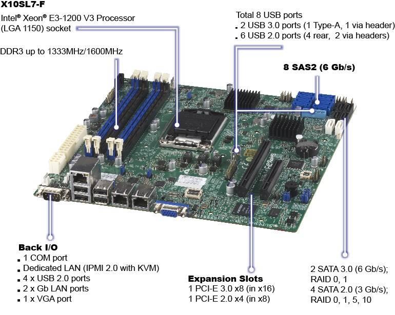 Сервер SuperMicro SYS-1018D-73MTF  1U Intel Xeon DDR3 - фото 4