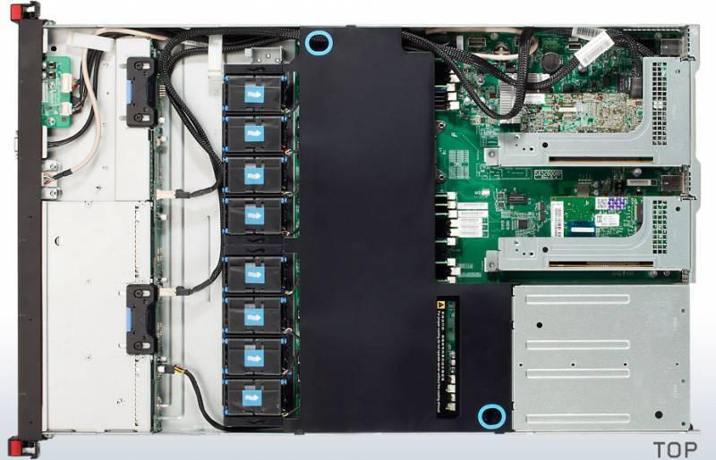 Сервер Lenovo ThinkServer RD540 - фото 5