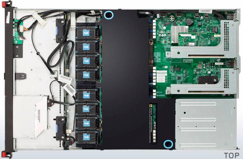 Сервер Lenovo ThinkServer RD540 - фото 6