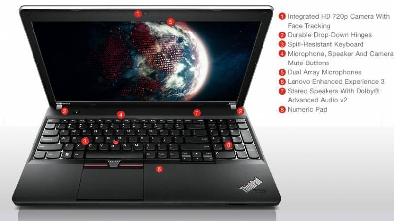 "Ноутбук 15.6"" Lenovo ThinkPad E545 черный - фото 4"