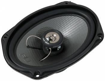 Автомобильная акустика FLI Underground FU69-F1R