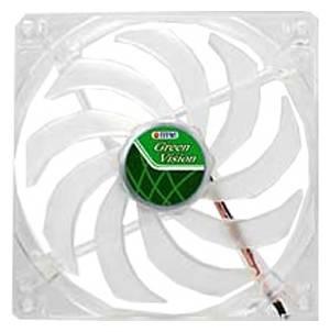 Вентилятор Titan TFD-14025GT12Z/V2(RB), размер 140x140x25мм